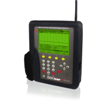 Rent Trilithic 860 DSPi 1Ghz MultiFunction Cable Analyzer With DOCSIS 2.0